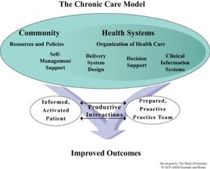 care coordination model